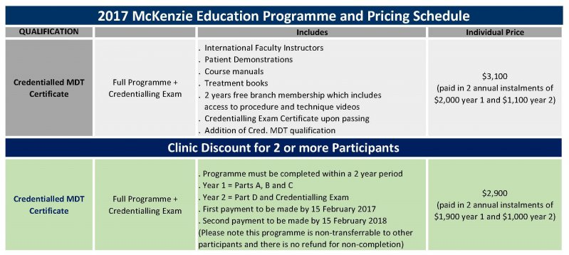 Education Costs Full Programme and Clinic Discount 8