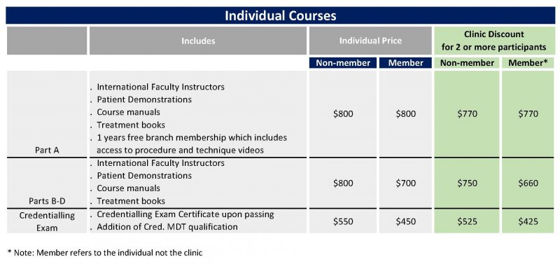 Individual Courses 4